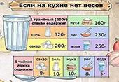 ПИРОГ С ВИШНЕЙ – вкусный рецепт с пошаговыми фото от