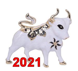 Новогоднее меню 2021